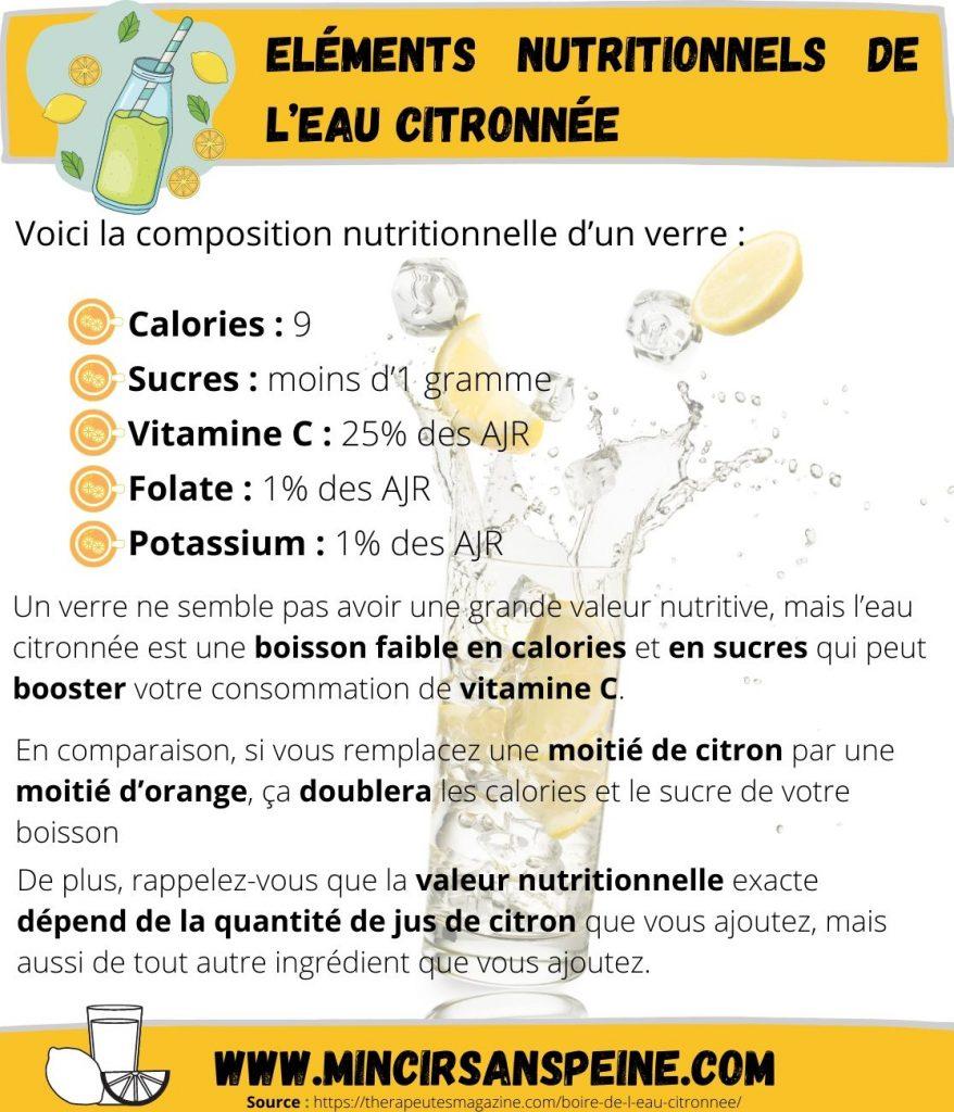 Eléments nutritionnels de l'eau citronnée